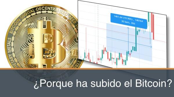 ¿Porque ha subido Bitcoin? Bitcoin se dispara + de 154%  en los dos últimos meses. ¿Que ha pasado?